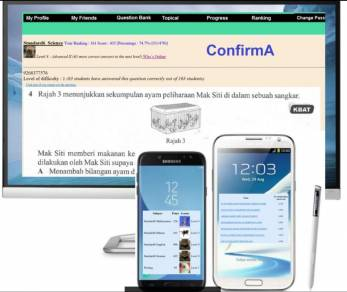 ConfirmA Online Learning Package for UPSR
