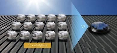 NO.1 Solar Roof Attic Ventilator Fan JOHOR BAHRU
