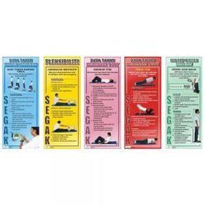 Carta Panduan Penggunaan Alatan Segak 5'S