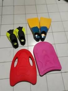 Swimming- Beginner