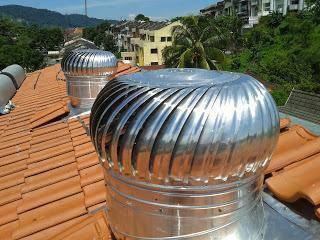 Besut/Dungun/Kuala nerus Turbine Ventilator