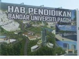 Mencari Rumah Sewa Taman Pagoh Jaya