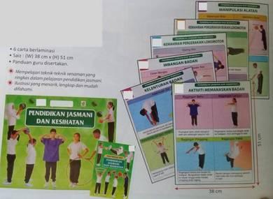 Carta Pendidikan Jasmani Dan Kesihatan (BM)