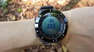Compasswatch/KIBLAT