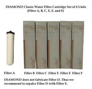 GNHM24 Diamond TDM G1500 Water Filter Cartridge
