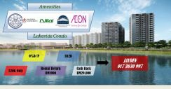 Freehold new condominium with 7% roi next to putrajaya