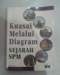 Buku Sejarah