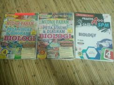 Biologi SPM