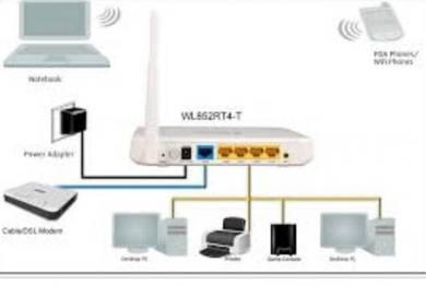 Wifi internet Cheapest in malaysia