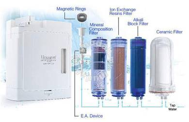 Hexagon Alkaline Hydrofen Water Filtration System