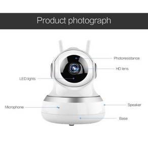 Wireless IP cam