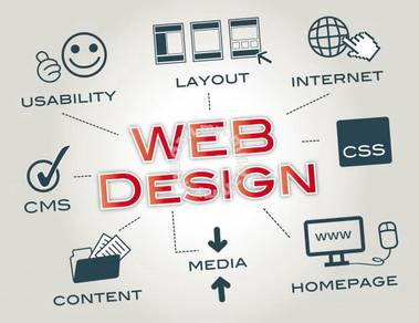 1 Malaysia Website Web Design Package