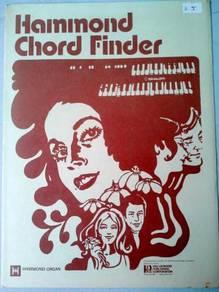 Chord Finder Keyboard or Piano