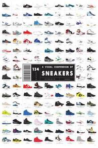 Poster A Visual Compendium of Sneakers v 2