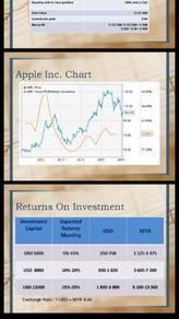 Profit dri 5%-25% setiap bulan dari pelburan saham