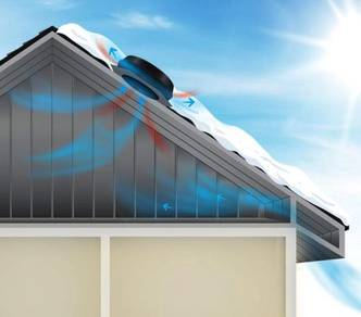 21S-DC FA Solar Powered Roof Ventilator (Germany)