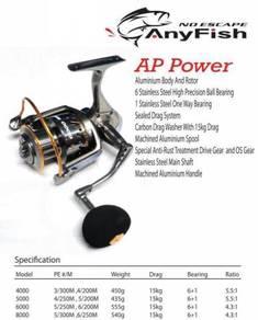 ANYFISH AP POWER 4000 ~ 8000 Fishing Reel Pancing