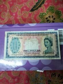 Wang dan syiling lama