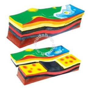 Beach Geology Model (ITKT-006)