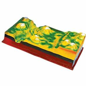 Surface Geology in 3D (ITKT-008)