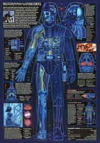 Poster DARTH VADER BLUEPRINT
