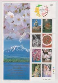(RB 136) 2007 Thailand Stamps Sheet