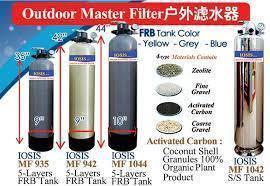 Frb master filter