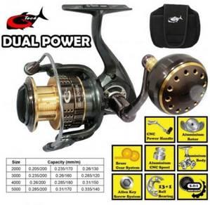 GTECH DUAL POWER SW 2000 ~ 5000 Fishing Reel