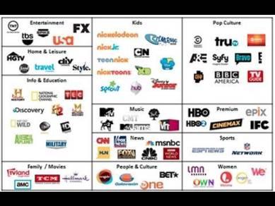 CNY PROM0 WHOLELIVE - Wonder Global Tv decoder box