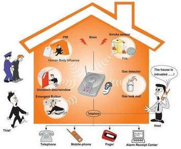 Izt security alarm system pack-mh78