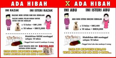 Get your income protection today labuan