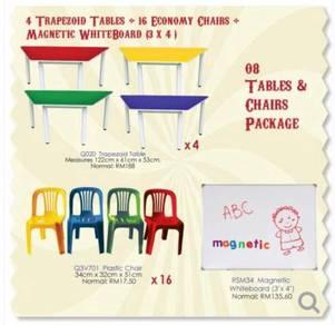 Pakej Kelas Tadika - 08(Meja + Kerusi + Whiteboard