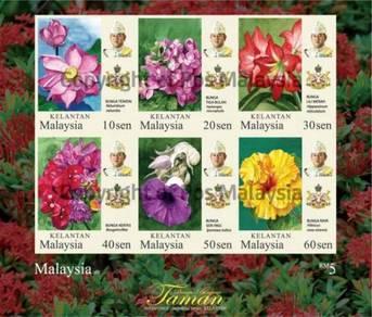Miniature Sheet Definitive Kelantan Malaysia 2018