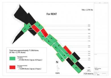 Rompin Bahau agriculture land for rent