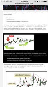 Belajar Saham Bursa Malaysia