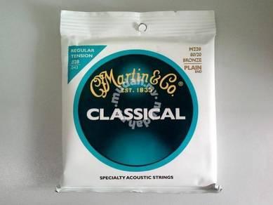 028-043 Classical Guitar String- M220 (Martin)