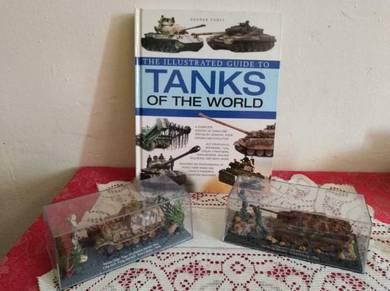 Buku Tank of the World