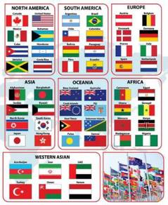 D - World Countries Flags