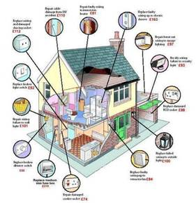 Aircond and electrical service, install and repair